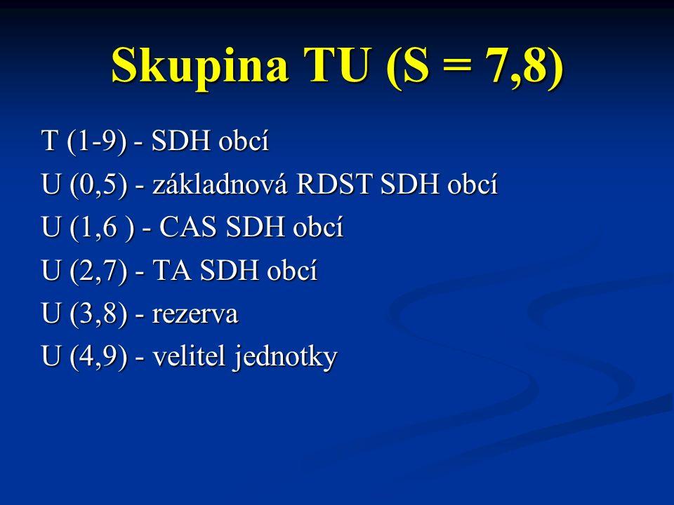 Skupina TU (S = 7,8) T (1-9) - SDH obcí U (0,5) - základnová RDST SDH obcí U (1,6 ) - CAS SDH obcí U (2,7) - TA SDH obcí U (3,8) - rezerva U (4,9) - v