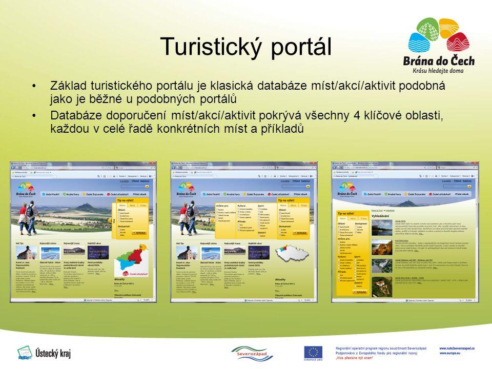 Turistický portál Základ turistického portálu je klasická databáze míst/akcí/aktivit podobná jako je běžné u podobných portálů Databáze doporučení míst/akcí/aktivit pokrývá všechny 4 klíčové oblasti, každou v celé řadě konkrétních míst a příkladů