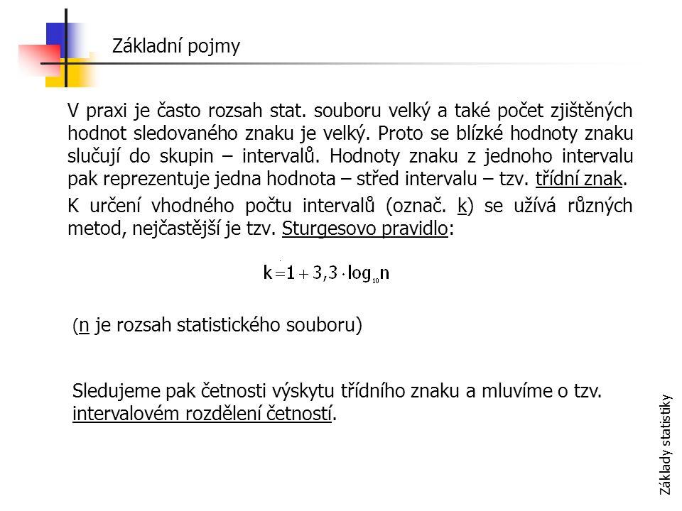 Základy statistiky V praxi je často rozsah stat.
