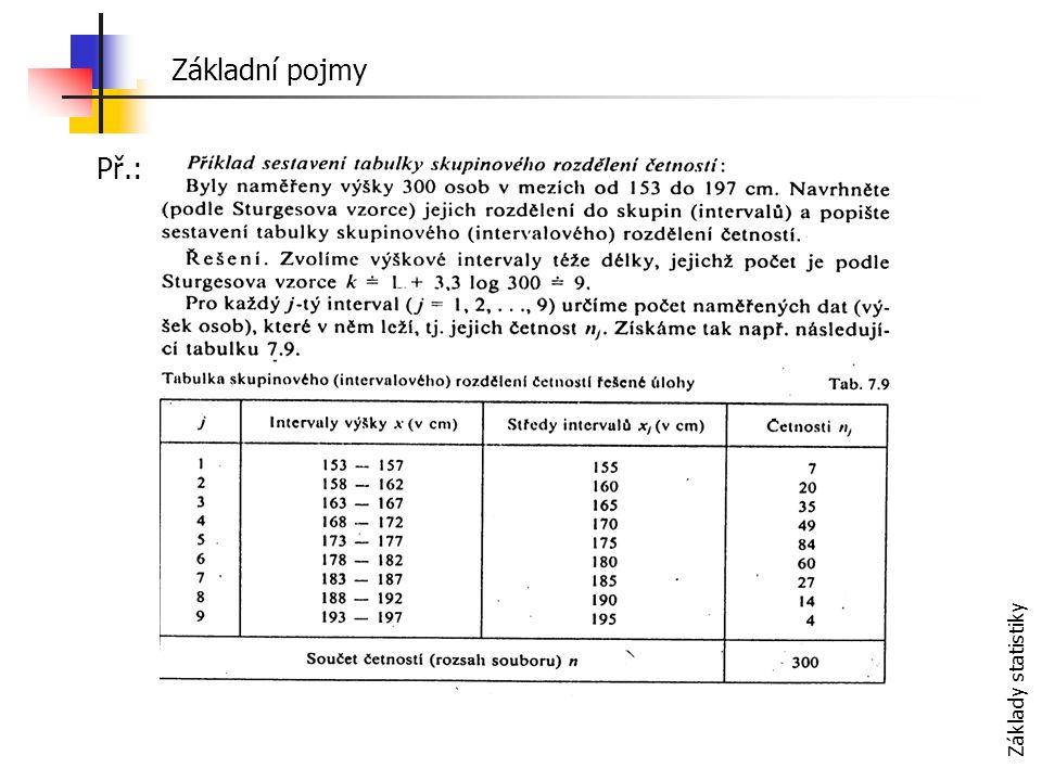 Základy statistiky Př.: Základní pojmy