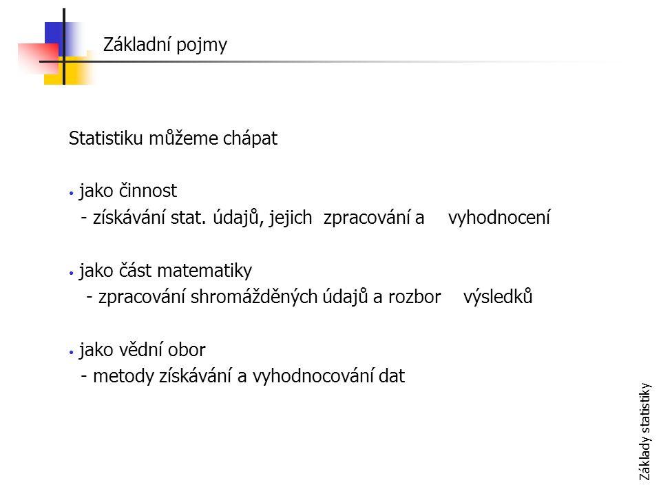 Základy statistiky Zdroje: Použitá literatura: Doc.
