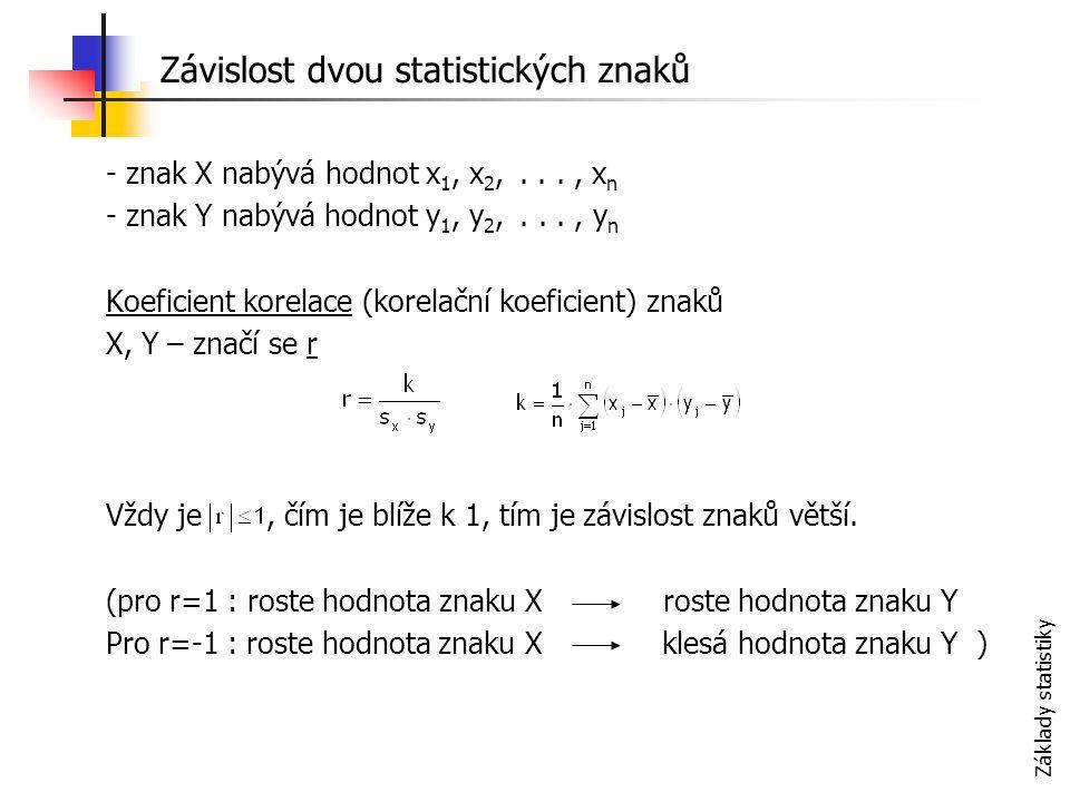 Základy statistiky - znak X nabývá hodnot x 1, x 2,..., x n - znak Y nabývá hodnot y 1, y 2,..., y n Koeficient korelace (korelační koeficient) znaků X, Y – značí se r Vždy je, čím je blíže k 1, tím je závislost znaků větší.