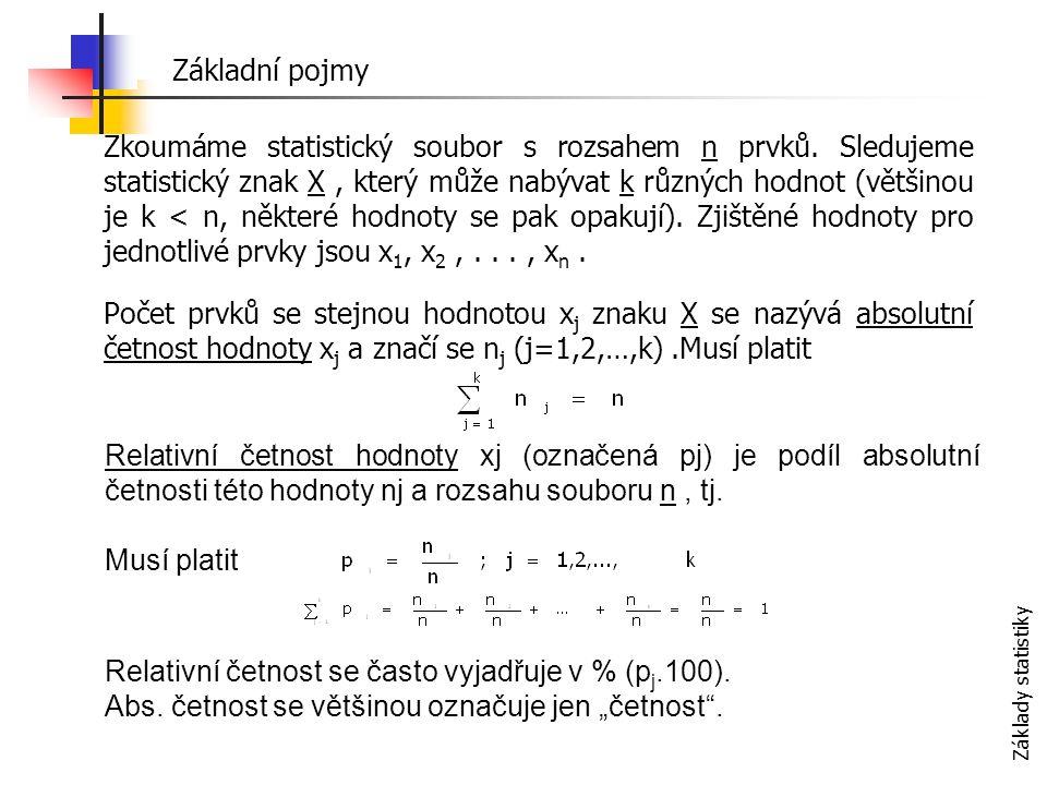 Základy statistiky Zkoumáme statistický soubor s rozsahem n prvků.