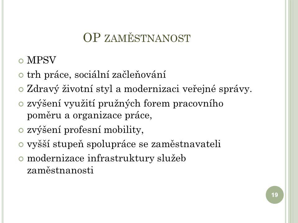 OP ZAMĚSTNANOST MPSV trh práce, sociální začleňování Zdravý životní styl a modernizaci veřejné správy.