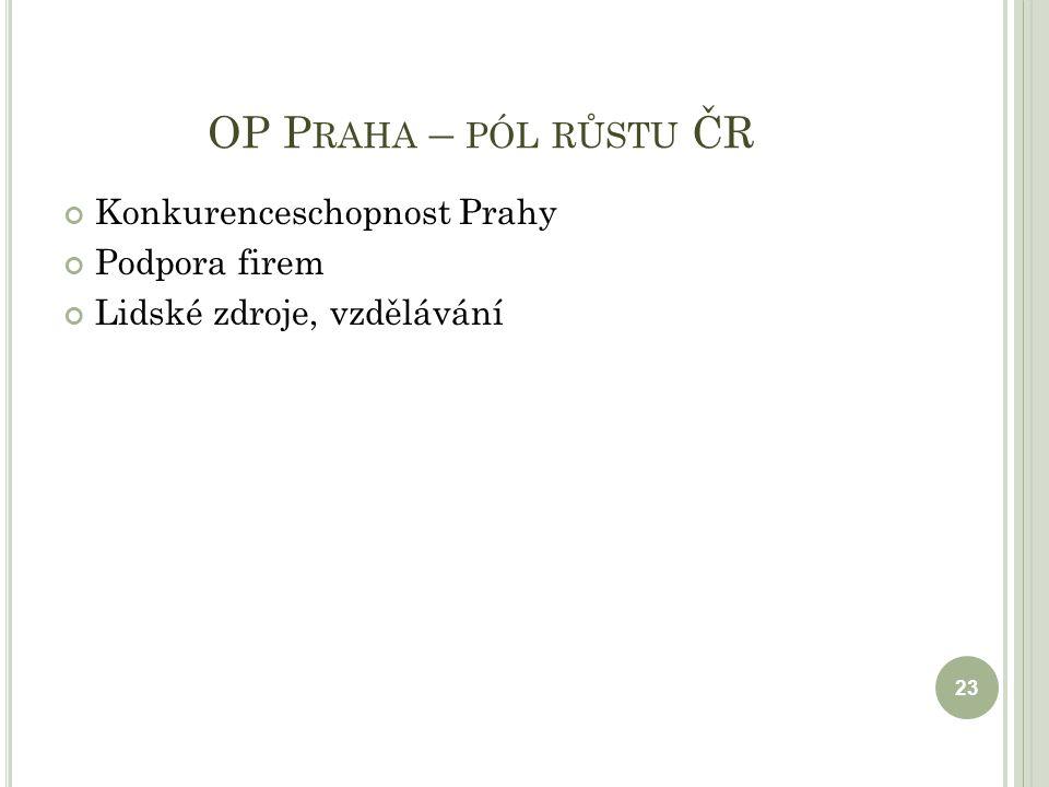 OP P RAHA – PÓL RŮSTU ČR Konkurenceschopnost Prahy Podpora firem Lidské zdroje, vzdělávání 23