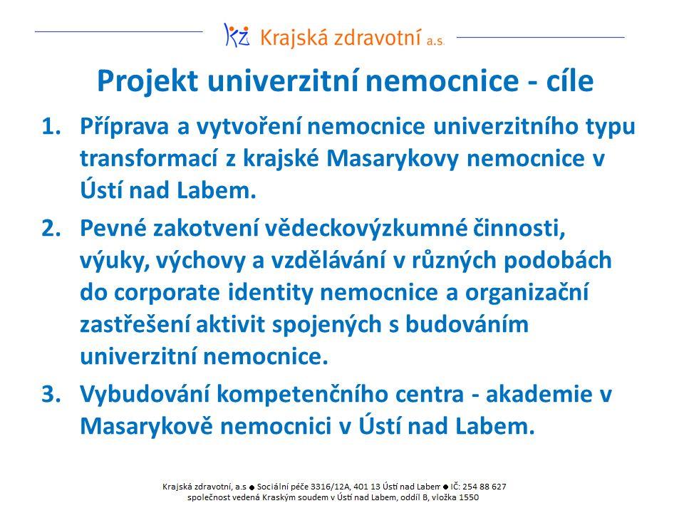 Projekt univerzitní nemocnice - cíle 1.Příprava a vytvoření nemocnice univerzitního typu transformací z krajské Masarykovy nemocnice v Ústí nad Labem.
