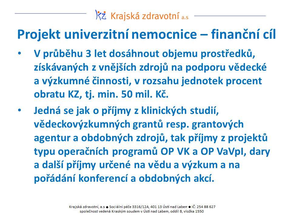 Kontakt Ing.Martin Zeman Odbor vědy a výzkumu Krajská zdravotní, a.s.
