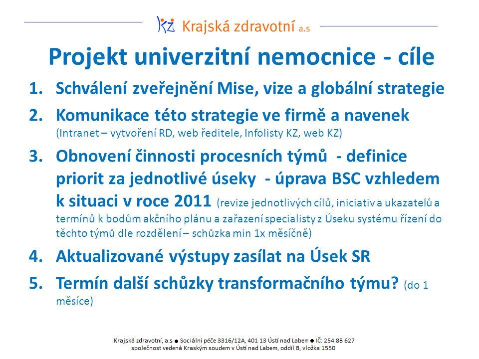 Projekt univerzitní nemocnice - cíle 1.Schválení zveřejnění Mise, vize a globální strategie 2.Komunikace této strategie ve firmě a navenek (Intranet – vytvoření RD, web ředitele, Infolisty KZ, web KZ) 3.Obnovení činnosti procesních týmů - definice priorit za jednotlivé úseky - úprava BSC vzhledem k situaci v roce 2011 (revize jednotlivých cílů, iniciativ a ukazatelů a termínů k bodům akčního plánu a zařazení specialisty z Úseku systému řízení do těchto týmů dle rozdělení – schůzka min 1x měsíčně) 4.Aktualizované výstupy zasílat na Úsek SR 5.Termín další schůzky transformačního týmu.