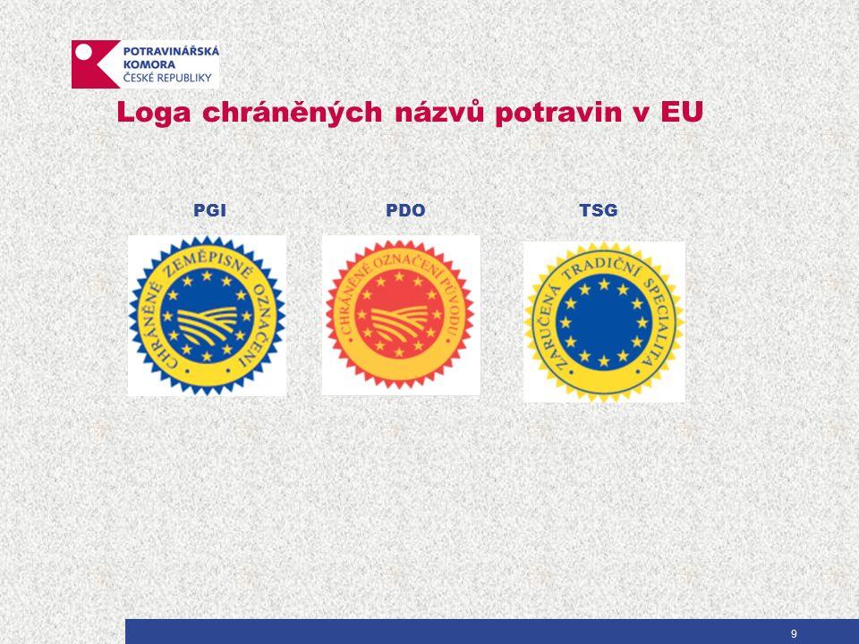 Loga chráněných názvů potravin v EU PGI PDO TSG 9