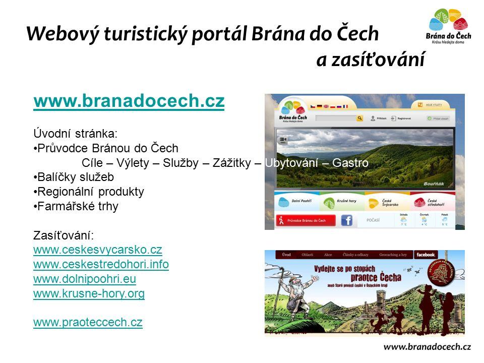 Webový turistický portál Brána do Čech a zasíťování www.branadocech.cz Úvodní stránka: Průvodce Bránou do Čech Cíle – Výlety – Služby – Zážitky – Ubytování – Gastro Balíčky služeb Regionální produkty Farmářské trhy Zasíťování: www.ceskesvycarsko.cz www.ceskestredohori.info www.dolnipoohri.eu www.krusne-hory.org www.praoteccech.cz