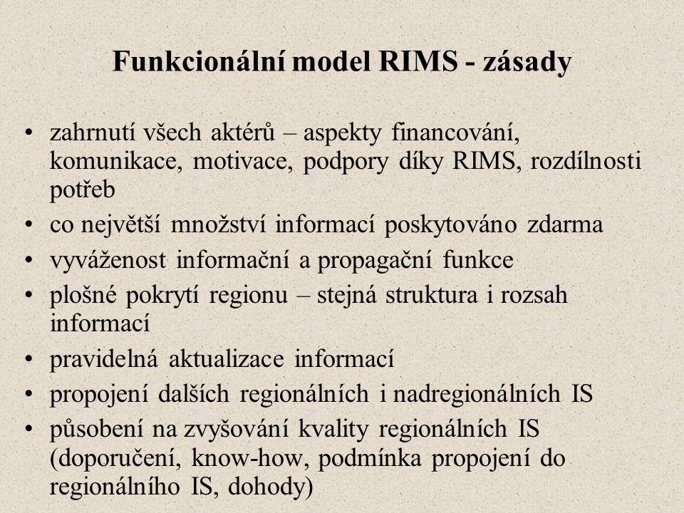 Funkcionální model RIMS - zásady zahrnutí všech aktérů – aspekty financování, komunikace, motivace, podpory díky RIMS, rozdílnosti potřeb co největší množství informací poskytováno zdarma vyváženost informační a propagační funkce plošné pokrytí regionu – stejná struktura i rozsah informací pravidelná aktualizace informací propojení dalších regionálních i nadregionálních IS působení na zvyšování kvality regionálních IS (doporučení, know-how, podmínka propojení do regionálního IS, dohody)