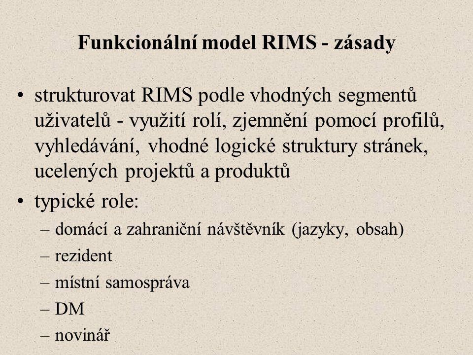 Funkcionální model RIMS - zásady strukturovat RIMS podle vhodných segmentů uživatelů - využití rolí, zjemnění pomocí profilů, vyhledávání, vhodné logické struktury stránek, ucelených projektů a produktů typické role: –domácí a zahraniční návštěvník (jazyky, obsah) –rezident –místní samospráva –DM –novinář