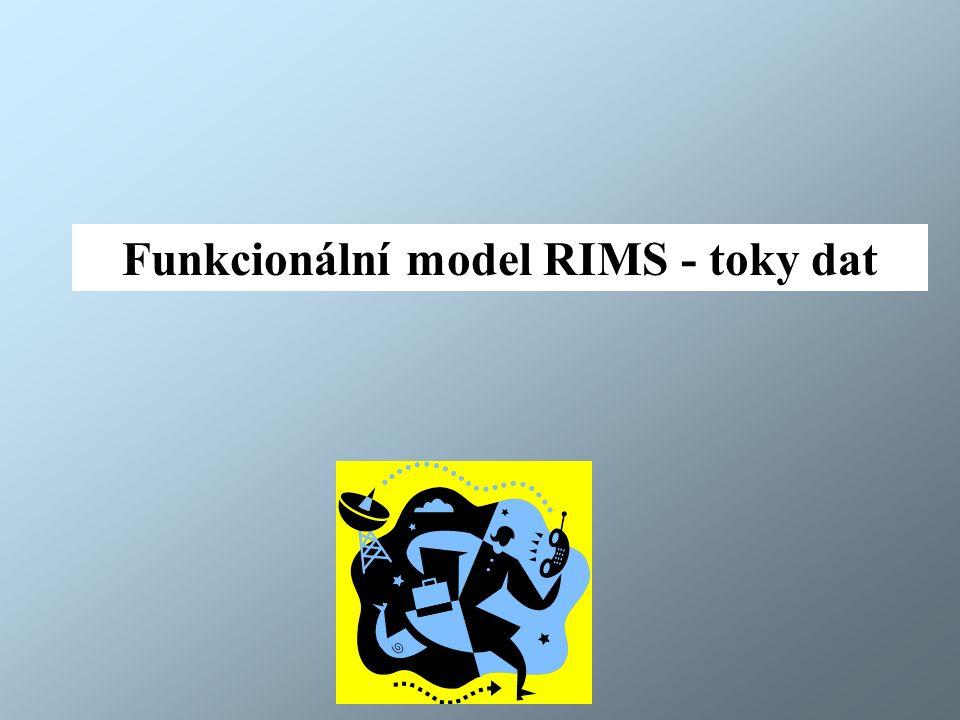 Funkcionální model RIMS - toky dat