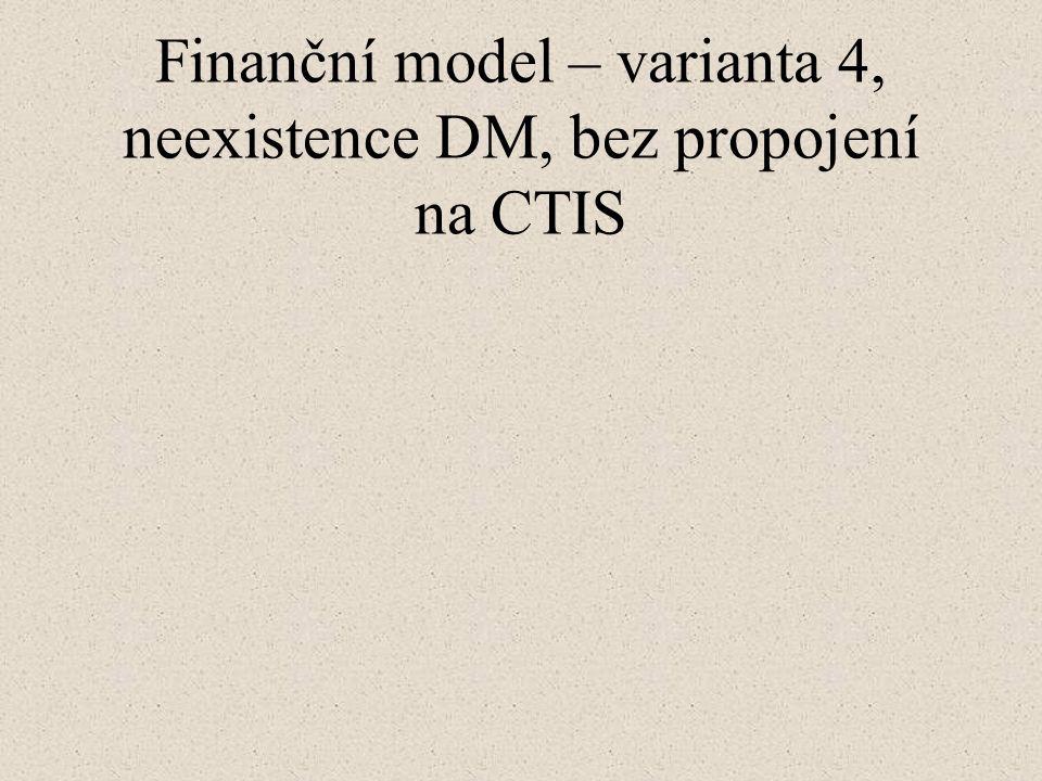 Finanční model – varianta 4, neexistence DM, bez propojení na CTIS
