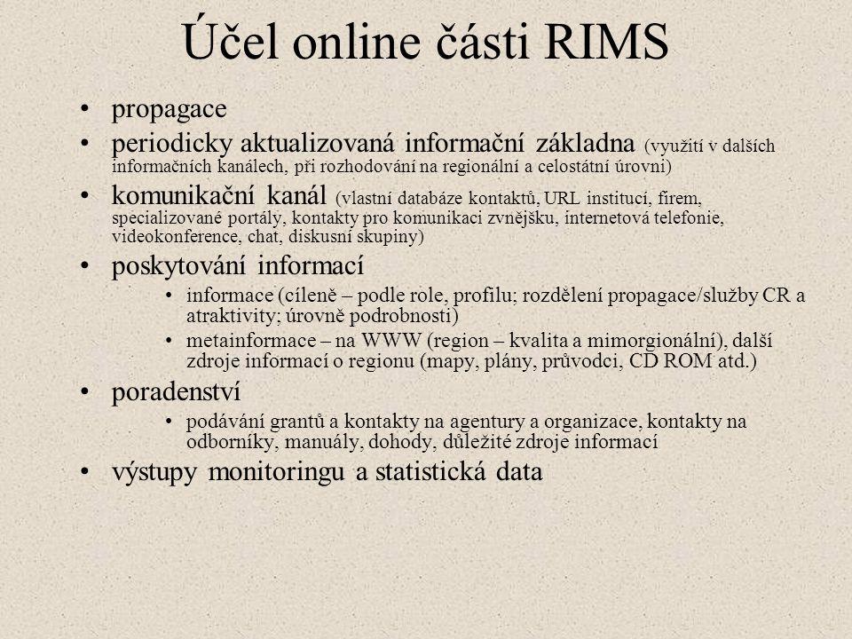Účel online části RIMS propagace periodicky aktualizovaná informační základna (využití v dalších informačních kanálech, při rozhodování na regionální a celostátní úrovni) komunikační kanál (vlastní databáze kontaktů, URL institucí, firem, specializované portály, kontakty pro komunikaci zvnějšku, internetová telefonie, videokonference, chat, diskusní skupiny) poskytování informací informace (cíleně – podle role, profilu; rozdělení propagace/služby CR a atraktivity; úrovně podrobnosti) metainformace – na WWW (region – kvalita a mimorgionální), další zdroje informací o regionu (mapy, plány, průvodci, CD ROM atd.) poradenství podávání grantů a kontakty na agentury a organizace, kontakty na odborníky, manuály, dohody, důležité zdroje informací výstupy monitoringu a statistická data