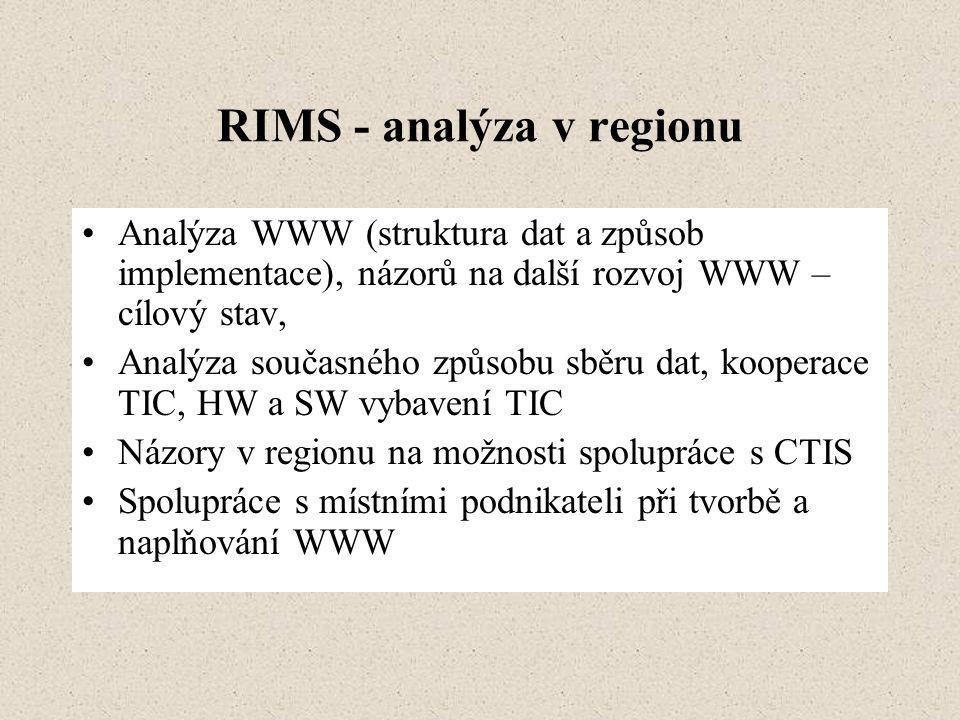 RIMS - analýza v regionu Analýza WWW (struktura dat a způsob implementace), názorů na další rozvoj WWW – cílový stav, Analýza současného způsobu sběru dat, kooperace TIC, HW a SW vybavení TIC Názory v regionu na možnosti spolupráce s CTIS Spolupráce s místními podnikateli při tvorbě a naplňování WWW
