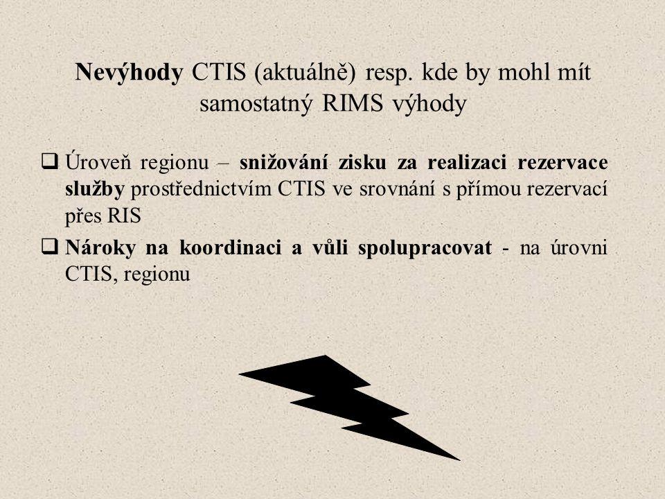 Nevýhody CTIS (aktuálně) resp.
