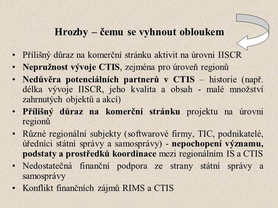 Hrozby – čemu se vyhnout obloukem Přílišný důraz na komerční stránku aktivit na úrovni IISCR Nepružnost vývoje CTIS, zejména pro úroveň regionů Nedůvěra potenciálních partnerů v CTIS – historie (např.