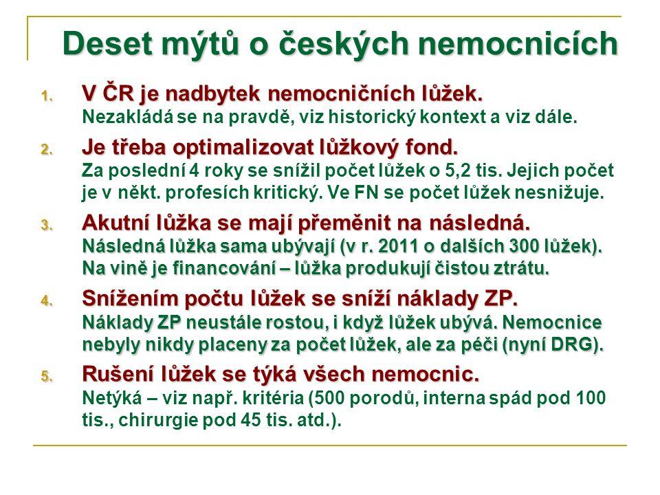 Deset mýtů o českých nemocnicích 1. V ČR je nadbytek nemocničních lůžek.