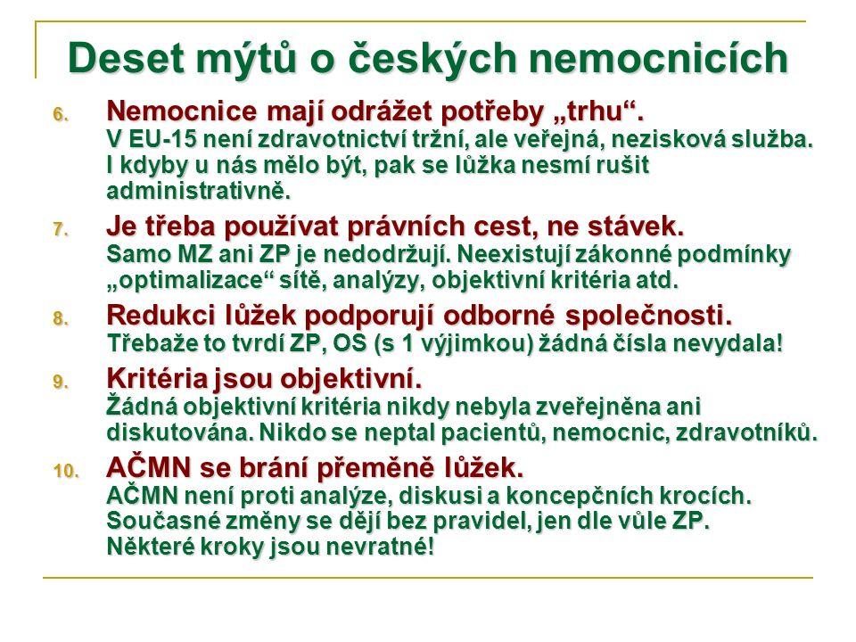 """Deset mýtů o českých nemocnicích 6. Nemocnice mají odrážet potřeby """"trhu"""". V EU-15 není zdravotnictví tržní, ale veřejná, nezisková služba. I kdyby u"""