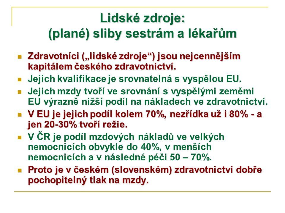 """Lidské zdroje: (plané) sliby sestrám a lékařům Zdravotníci (""""lidské zdroje ) jsou nejcennějším kapitálem českého zdravotnictví."""
