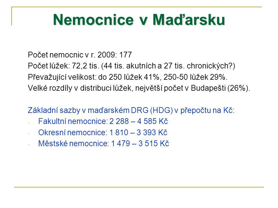 Nemocnice v Maďarsku Počet nemocnic v r. 2009: 177 Počet lůžek: 72,2 tis. (44 tis. akutních a 27 tis. chronických?) Převažující velikost: do 250 lůžek