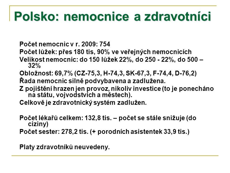 Polsko: nemocnice a zdravotníci Počet nemocnic v r. 2009: 754 Počet lůžek: přes 180 tis, 90% ve veřejných nemocnicích Velikost nemocnic: do 150 lůžek