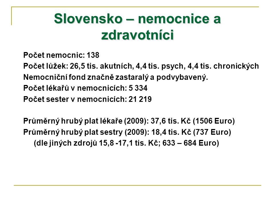 Slovensko – nemocnice a zdravotníci Počet nemocnic: 138 Počet lůžek: 26,5 tis. akutních, 4,4 tis. psych, 4,4 tis. chronických Nemocniční fond značně z