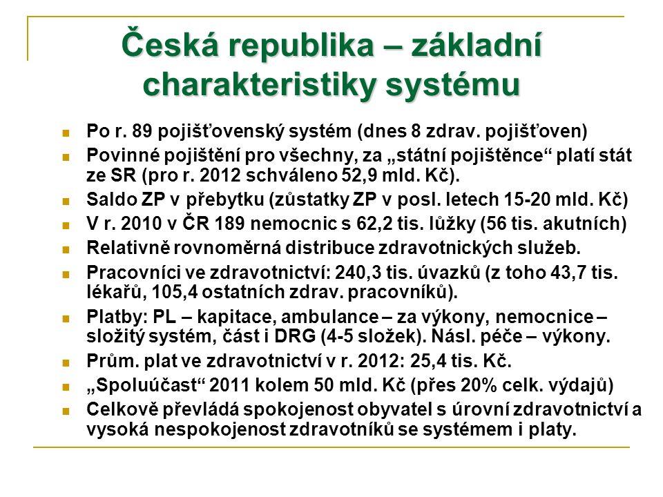 """Česká republika – základní charakteristiky systému Po r. 89 pojišťovenský systém (dnes 8 zdrav. pojišťoven) Povinné pojištění pro všechny, za """"státní"""