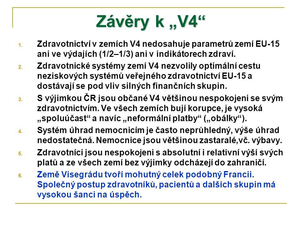"""Závěry k """"V4 1."""