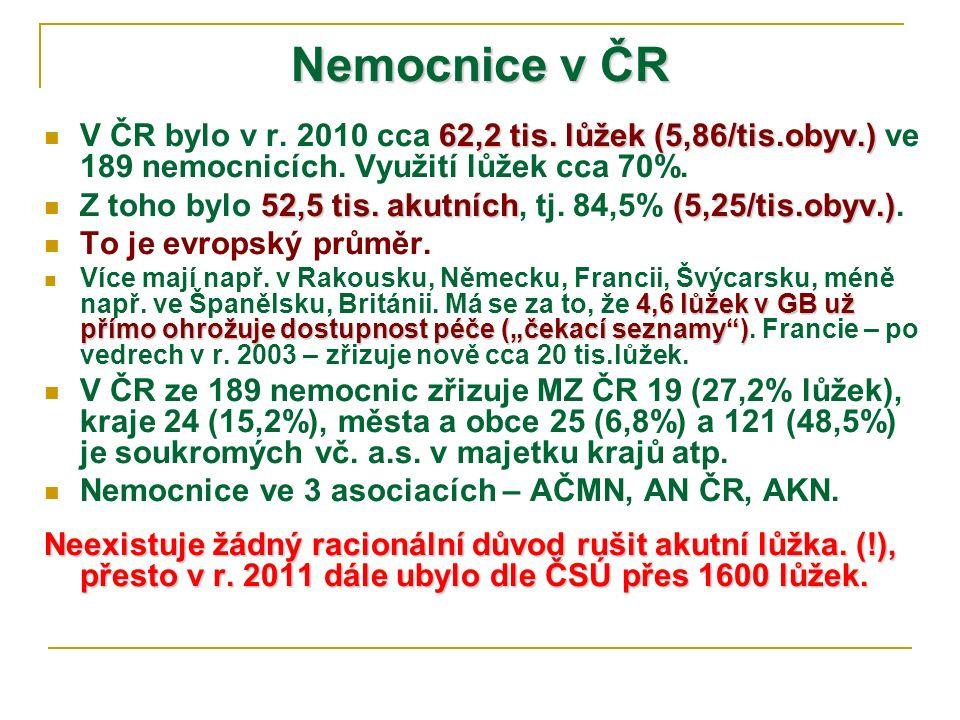 Nemocnice v ČR 62,2 tis. lůžek (5,86/tis.obyv.) V ČR bylo v r. 2010 cca 62,2 tis. lůžek (5,86/tis.obyv.) ve 189 nemocnicích. Využití lůžek cca 70%. 52