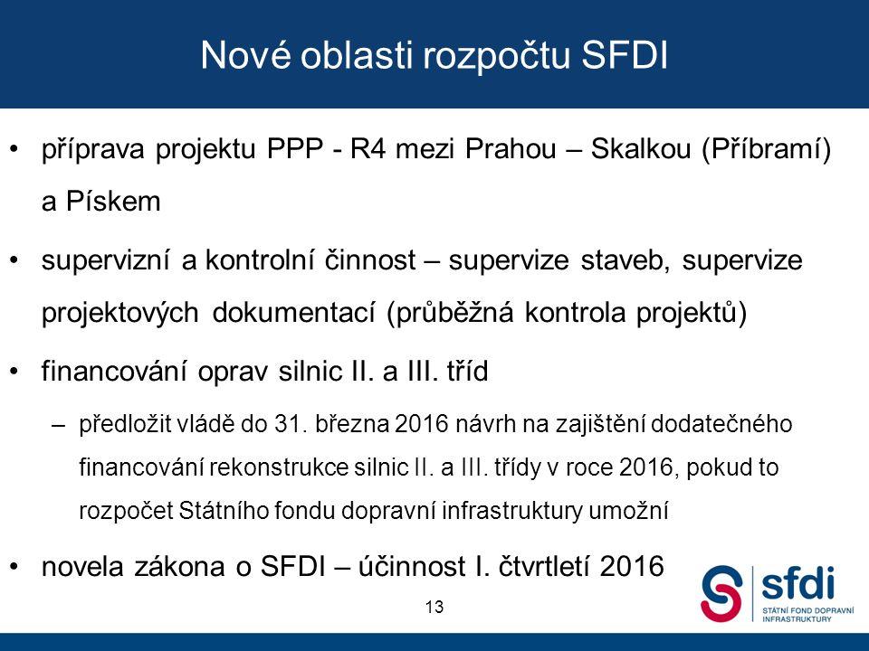 Nové oblasti rozpočtu SFDI příprava projektu PPP - R4 mezi Prahou – Skalkou (Příbramí) a Pískem supervizní a kontrolní činnost – supervize staveb, sup