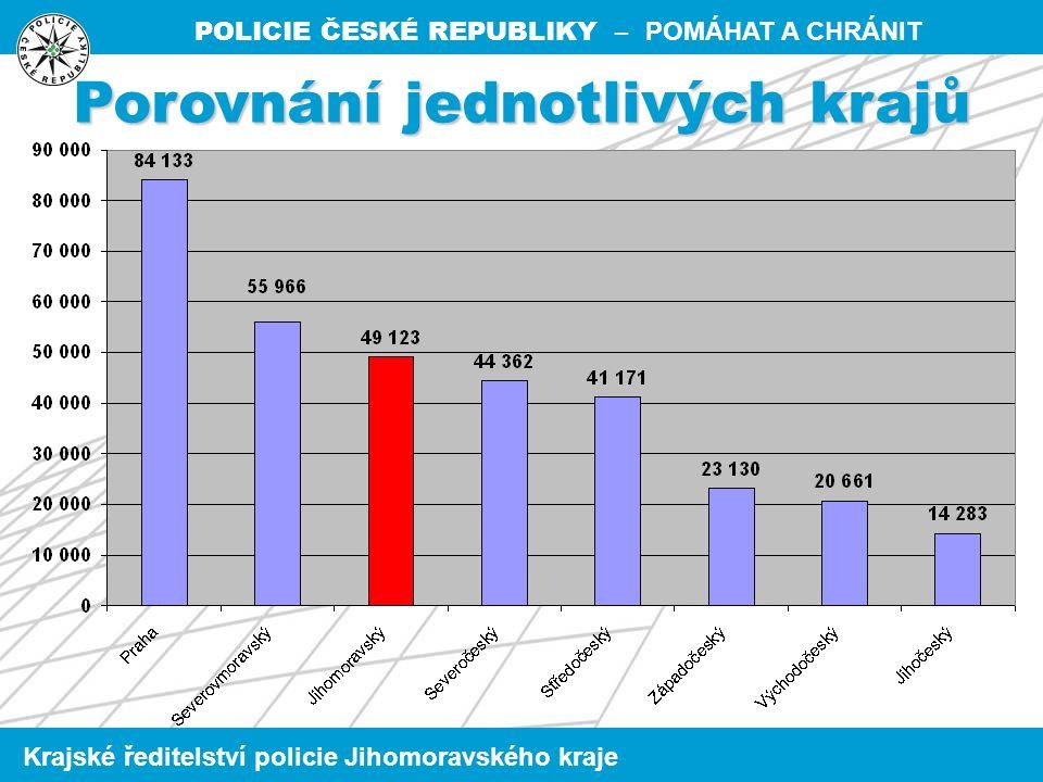 POLICIE ČESKÉ REPUBLIKY – POMÁHAT A CHRÁNIT Krajské ředitelství policie Jihomoravského kraje Porovnání jednotlivých krajů