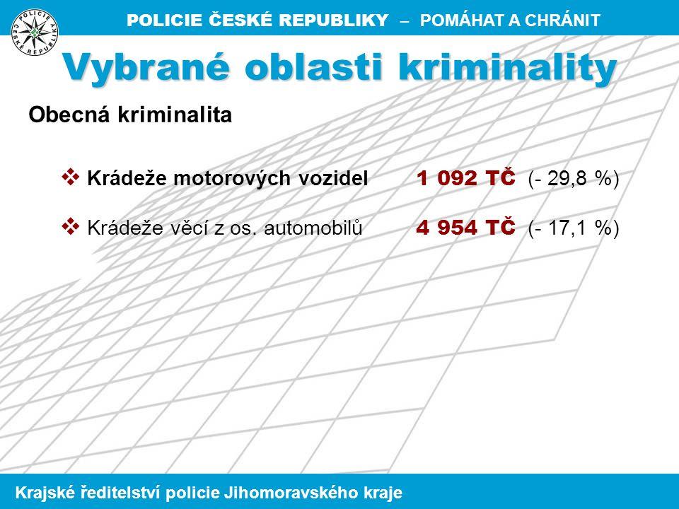 POLICIE ČESKÉ REPUBLIKY – POMÁHAT A CHRÁNIT Krajské ředitelství policie Jihomoravského kraje  Krádeže motorových vozidel 1 092 TČ (- 29,8 %)  Krádeže věcí z os.