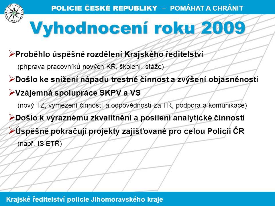POLICIE ČESKÉ REPUBLIKY – POMÁHAT A CHRÁNIT Krajské ředitelství policie Jihomoravského kraje Násilná kriminalita celkem 2 639 TČ (+ 8,1 %) z toho: loupeže 568 TČ (+ 11,3 %) loupeže na finančních institucích 27 TČ (+ 50,0 %) Vybrané oblasti kriminality Obecná kriminalita