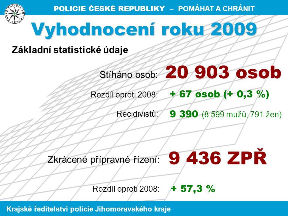 POLICIE ČESKÉ REPUBLIKY – POMÁHAT A CHRÁNIT Krajské ředitelství policie Jihomoravského kraje Vyhodnocení roku 2009 Základní statistické údaje Stíháno osob: Rozdíl oproti 2008: Recidivistů: Zkrácené přípravné řízení: Rozdíl oproti 2008: 20 903 osob 9 436 ZPŘ + 67 osob (+ 0,3 %) + 57,3 % 9 390 (8 599 mužů, 791 žen)