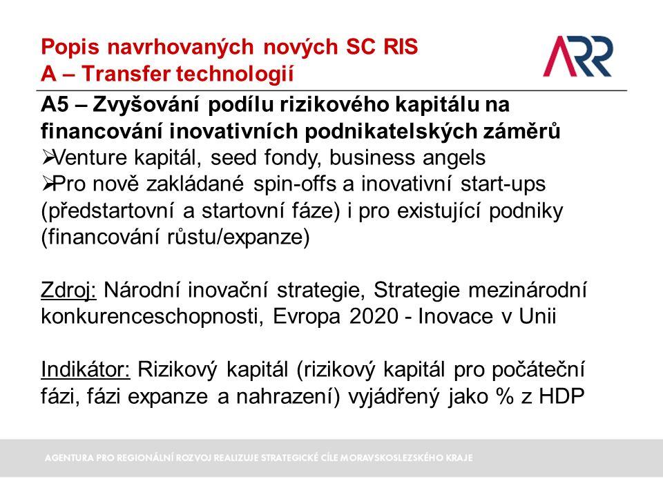 Popis navrhovaných nových SC RIS A – Transfer technologií A5 – Zvyšování podílu rizikového kapitálu na financování inovativních podnikatelských záměrů  Venture kapitál, seed fondy, business angels  Pro nově zakládané spin-offs a inovativní start-ups (předstartovní a startovní fáze) i pro existující podniky (financování růstu/expanze) Zdroj: Národní inovační strategie, Strategie mezinárodní konkurenceschopnosti, Evropa 2020 - Inovace v Unii Indikátor: Rizikový kapitál (rizikový kapitál pro počáteční fázi, fázi expanze a nahrazení) vyjádřený jako % z HDP