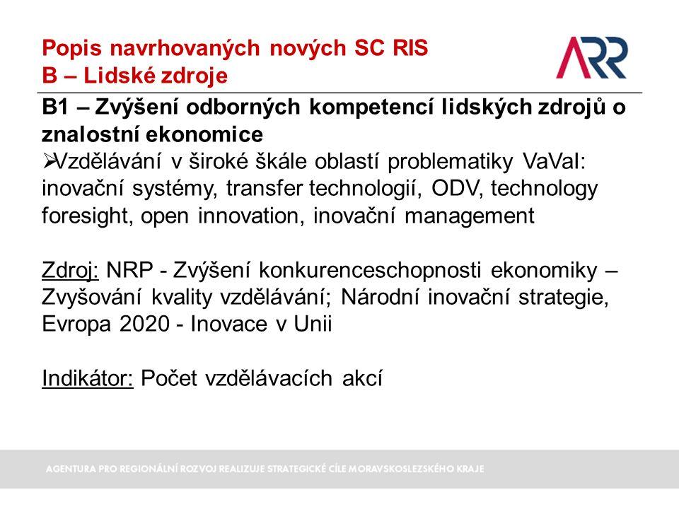Popis navrhovaných nových SC RIS B – Lidské zdroje B1 – Zvýšení odborných kompetencí lidských zdrojů o znalostní ekonomice  Vzdělávání v široké škále oblastí problematiky VaVaI: inovační systémy, transfer technologií, ODV, technology foresight, open innovation, inovační management Zdroj: NRP - Zvýšení konkurenceschopnosti ekonomiky – Zvyšování kvality vzdělávání; Národní inovační strategie, Evropa 2020 - Inovace v Unii Indikátor: Počet vzdělávacích akcí