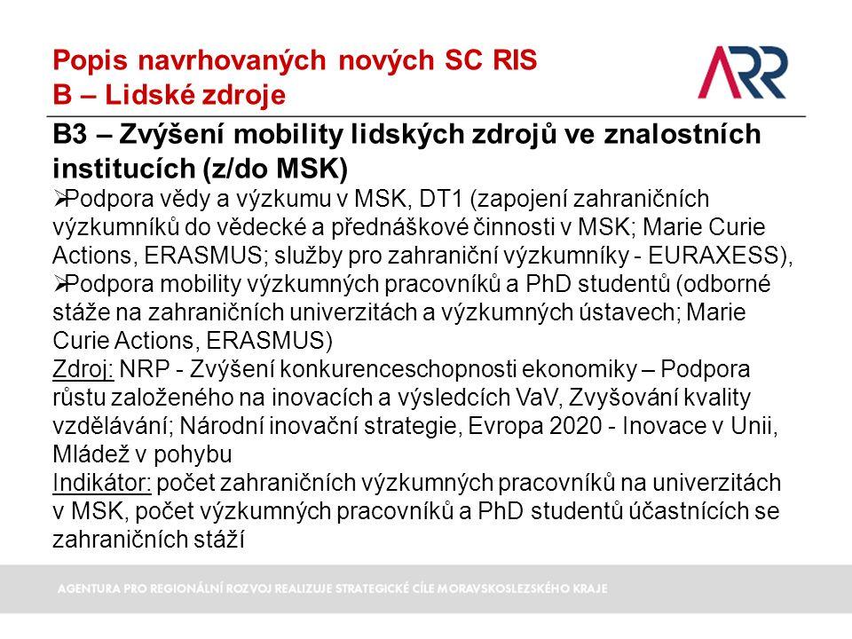 Popis navrhovaných nových SC RIS B – Lidské zdroje B3 – Zvýšení mobility lidských zdrojů ve znalostních institucích (z/do MSK)  Podpora vědy a výzkumu v MSK, DT1 (zapojení zahraničních výzkumníků do vědecké a přednáškové činnosti v MSK; Marie Curie Actions, ERASMUS; služby pro zahraniční výzkumníky - EURAXESS),  Podpora mobility výzkumných pracovníků a PhD studentů (odborné stáže na zahraničních univerzitách a výzkumných ústavech; Marie Curie Actions, ERASMUS) Zdroj: NRP - Zvýšení konkurenceschopnosti ekonomiky – Podpora růstu založeného na inovacích a výsledcích VaV, Zvyšování kvality vzdělávání; Národní inovační strategie, Evropa 2020 - Inovace v Unii, Mládež v pohybu Indikátor: počet zahraničních výzkumných pracovníků na univerzitách v MSK, počet výzkumných pracovníků a PhD studentů účastnících se zahraničních stáží