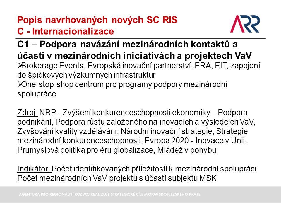 Popis navrhovaných nových SC RIS C - Internacionalizace C1 – Podpora navázání mezinárodních kontaktů a účasti v mezinárodních iniciativách a projektech VaV  Brokerage Events, Evropská inovační partnerství, ERA, EIT, zapojení do špičkových výzkumných infrastruktur  One-stop-shop centrum pro programy podpory mezinárodní spolupráce Zdroj: NRP - Zvýšení konkurenceschopnosti ekonomiky – Podpora podnikání, Podpora růstu založeného na inovacích a výsledcích VaV, Zvyšování kvality vzdělávání; Národní inovační strategie, Strategie mezinárodní konkurenceschopnosti, Evropa 2020 - Inovace v Unii, Průmyslová politika pro éru globalizace, Mládež v pohybu Indikátor: Počet identifikovaných příležitostí k mezinárodní spolupráci Počet mezinárodních VaV projektů s účastí subjektů MSK