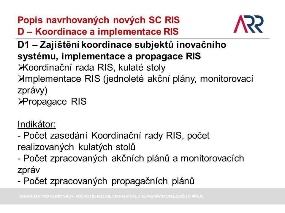 Popis navrhovaných nových SC RIS D – Koordinace a implementace RIS D1 – Zajištění koordinace subjektů inovačního systému, implementace a propagace RIS  Koordinační rada RIS, kulaté stoly  Implementace RIS (jednoleté akční plány, monitorovací zprávy)  Propagace RIS Indikátor: - Počet zasedání Koordinační rady RIS, počet realizovaných kulatých stolů - Počet zpracovaných akčních plánů a monitorovacích zpráv - Počet zpracovaných propagačních plánů