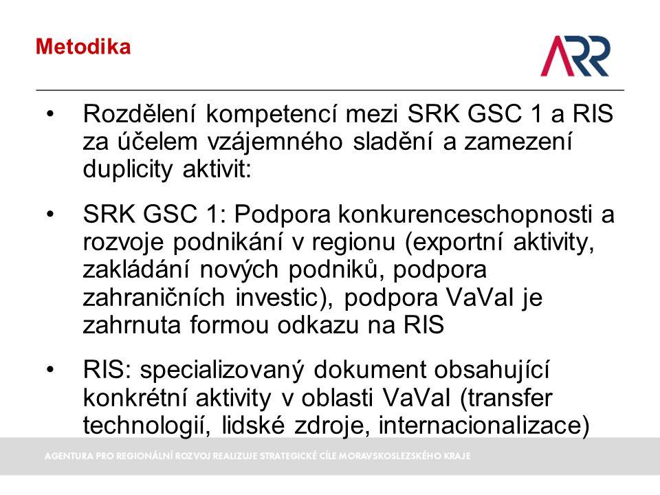 Metodika Rozdělení kompetencí mezi SRK GSC 1 a RIS za účelem vzájemného sladění a zamezení duplicity aktivit: SRK GSC 1: Podpora konkurenceschopnosti a rozvoje podnikání v regionu (exportní aktivity, zakládání nových podniků, podpora zahraničních investic), podpora VaVaI je zahrnuta formou odkazu na RIS RIS: specializovaný dokument obsahující konkrétní aktivity v oblasti VaVaI (transfer technologií, lidské zdroje, internacionalizace)