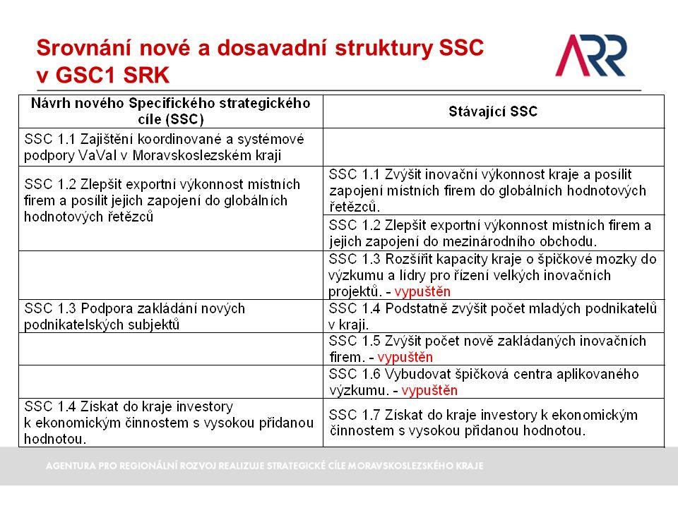 Srovnání nové a dosavadní struktury SSC v GSC1 SRK