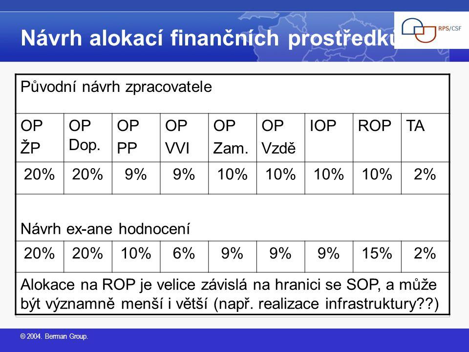 © 2004.Berman Group. Návrh alokací finančních prostředků Původní návrh zpracovatele OP ŽP OP Dop.
