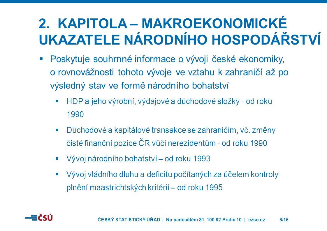 ČESKÝ STATISTICKÝ ÚŘAD | Na padesátém 81, 100 82 Praha 10 | czso.cz7/15 3.