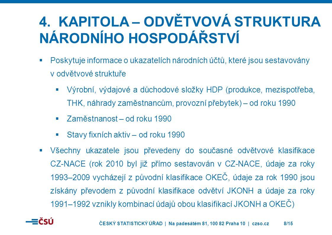 ČESKÝ STATISTICKÝ ÚŘAD | Na padesátém 81, 100 82 Praha 10 | czso.cz8/15 4.