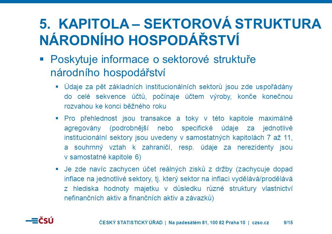 ČESKÝ STATISTICKÝ ÚŘAD | Na padesátém 81, 100 82 Praha 10 | czso.cz10/15 6.