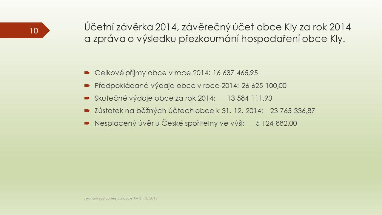 Účetní závěrka 2014, závěrečný účet obce Kly za rok 2014 a zpráva o výsledku přezkoumání hospodaření obce Kly. Jednání zastupitelstva obce Kly 31. 3.