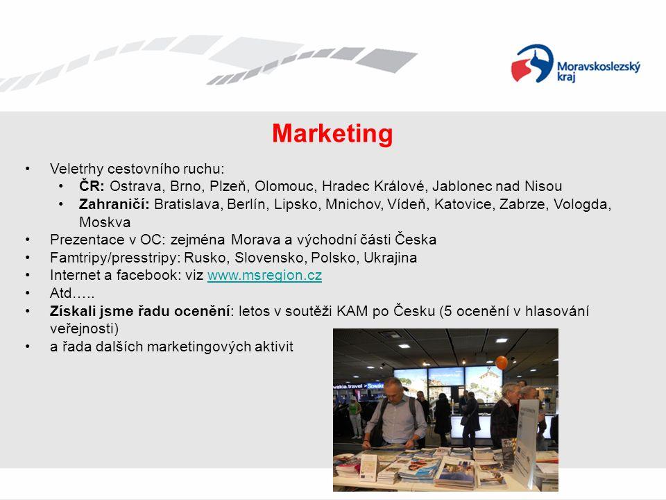 Marketing Veletrhy cestovního ruchu: ČR: Ostrava, Brno, Plzeň, Olomouc, Hradec Králové, Jablonec nad Nisou Zahraničí: Bratislava, Berlín, Lipsko, Mnic