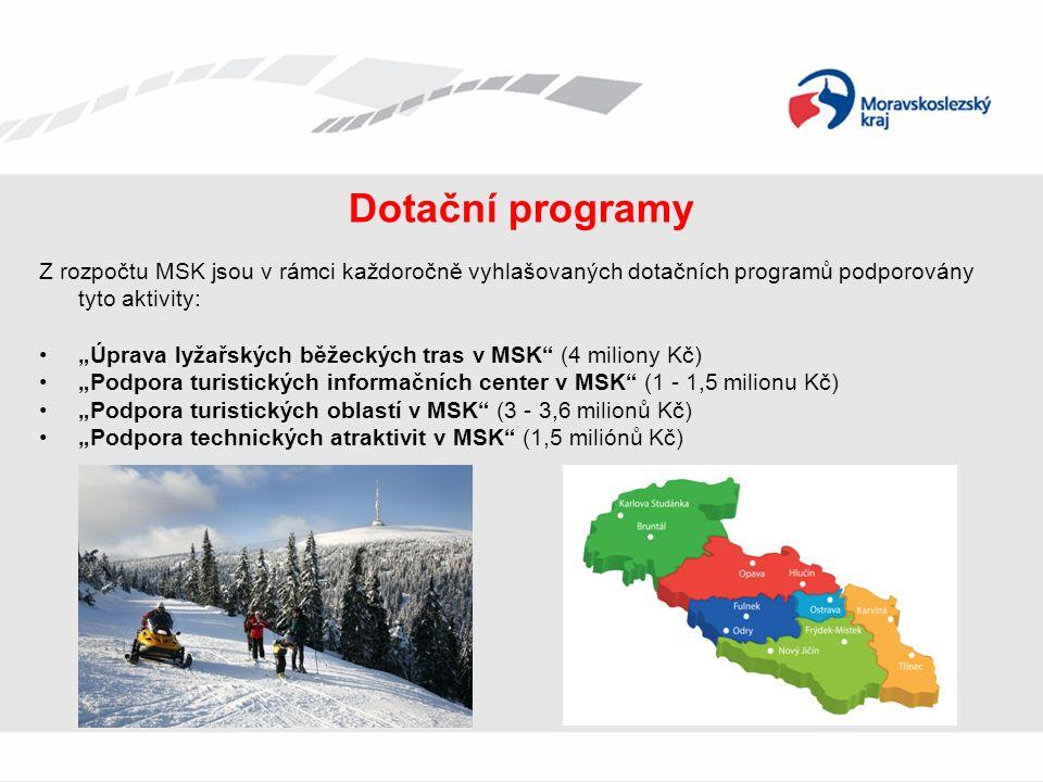"""Dotační programy Z rozpočtu MSK jsou v rámci každoročně vyhlašovaných dotačních programů podporovány tyto aktivity: """"Úprava lyžařských běžeckých tras v MSK (4 miliony Kč) """"Podpora turistických informačních center v MSK (1 - 1,5 milionu Kč) """"Podpora turistických oblastí v MSK (3 - 3,6 milionů Kč) """"Podpora technických atraktivit v MSK (1,5 miliónů Kč)"""